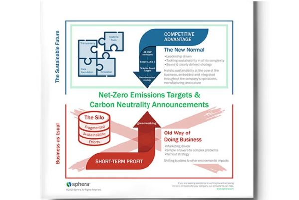 Net-Zero Emissions Targets and Carbon Neutrality Announcements