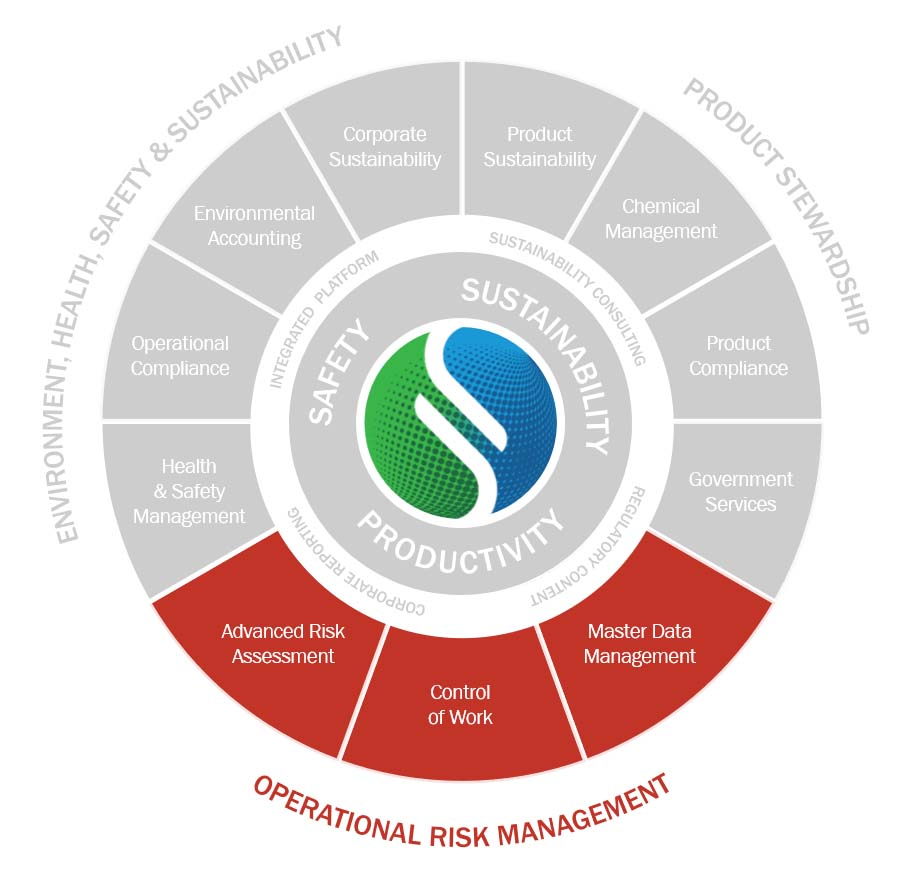 Operational Risk Management Software and Services