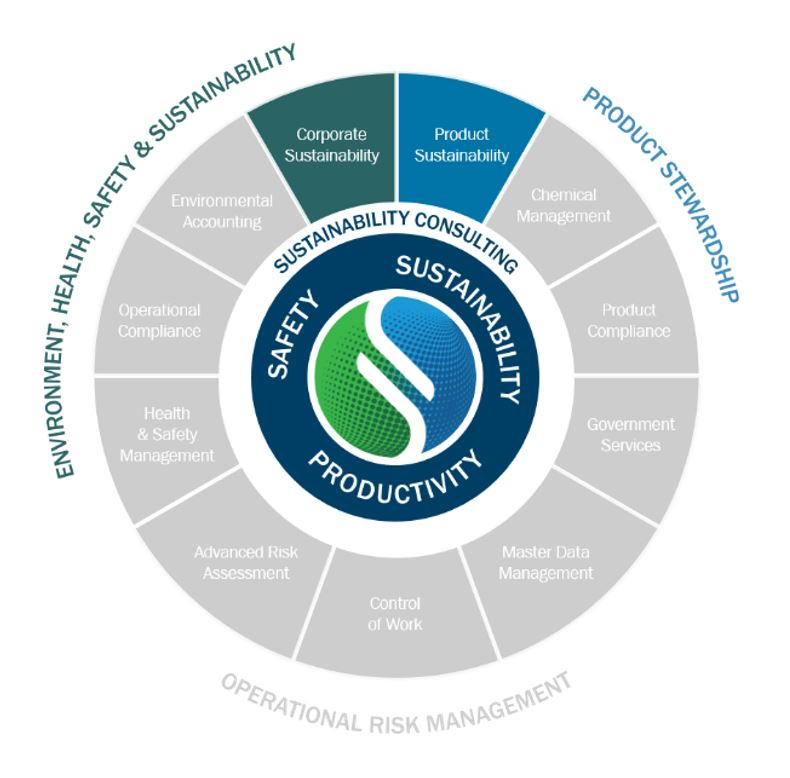 Sustainability-Consulting-Wheel
