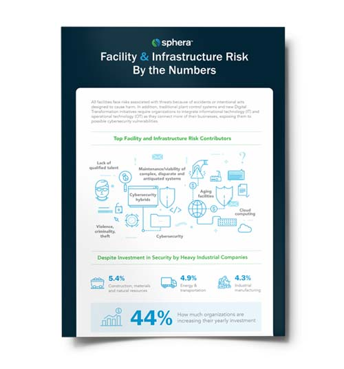 Facility & Infrastructure Risk By the Numbers