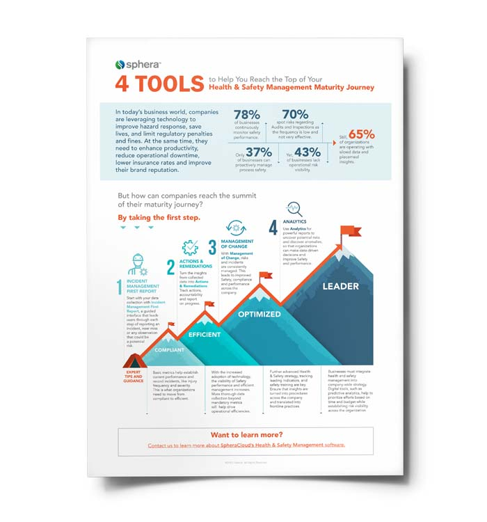 4 Tools to Help You Reach the Top of Your Health & Safety Management Maturity Journey