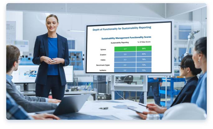 Best-in-Class Sustainability Data Management