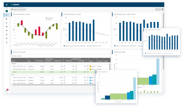 Corporate Sustainability Software